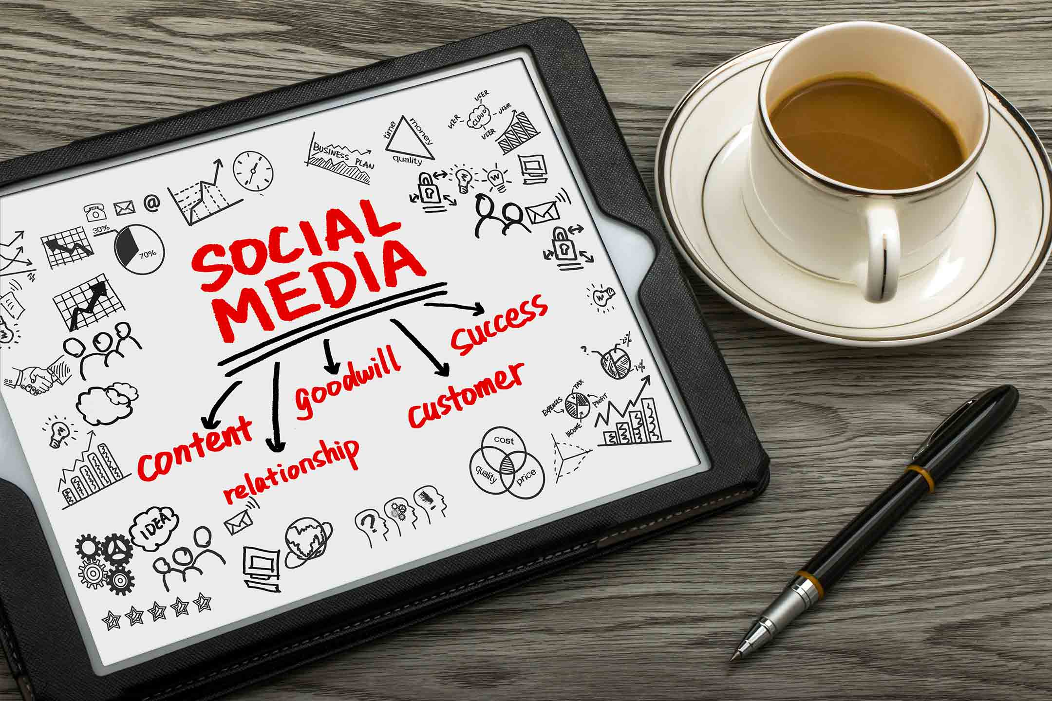 Why is Social Media Marketing So Important For My Business?
